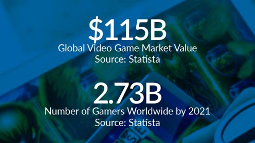 Trends in Online Gaming and Gambling