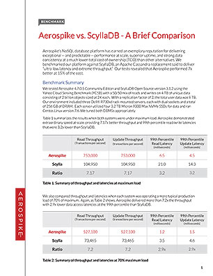 Aerospike vs. ScyllaDB - A Brief Comparison