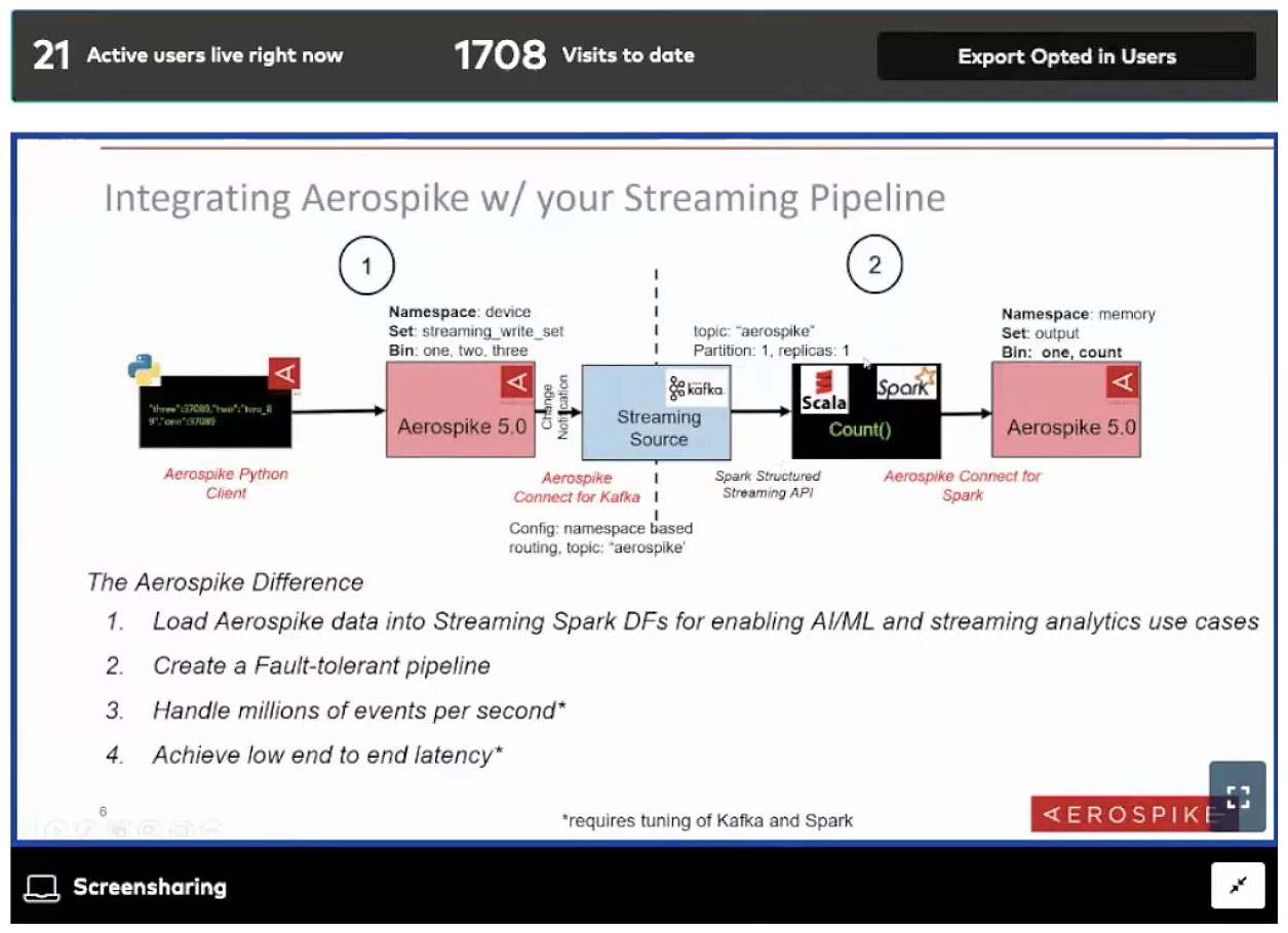 Kafka Summit 2020 - Integrating Aerospike with your Streaming Pipeline
