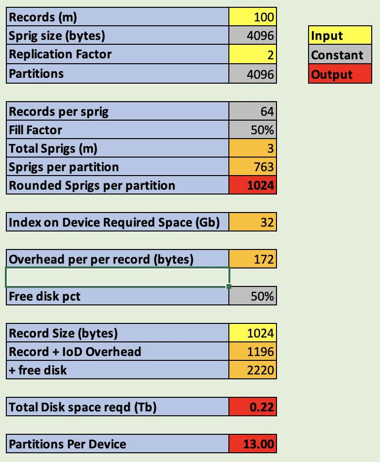 All flash calculator spreadsheet