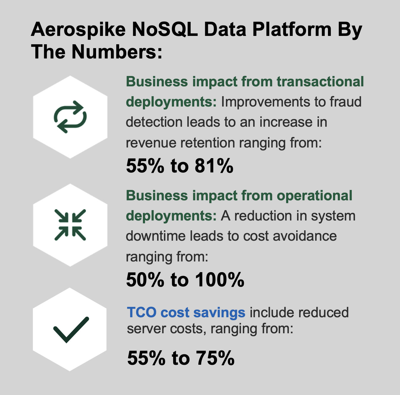 Forrester TEI Study - Aerospike NoSQL Data Platform by the numbers