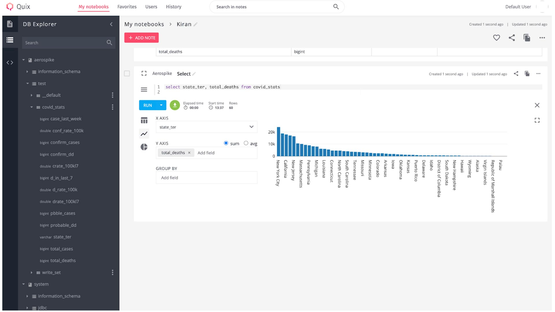 Interactive query against Aerospike data using the Quix SQL editor